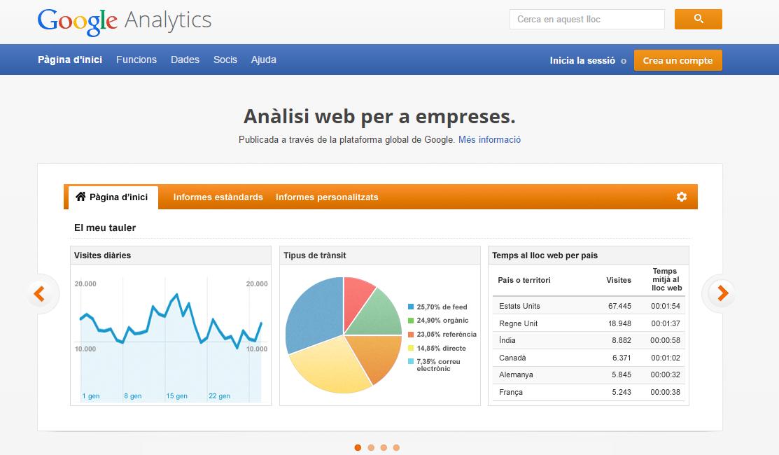 Google Analytics es la herramienta digital para llevar la analítica web de tu negocio por excelencia